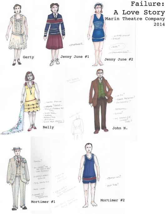 Failure sketch composite